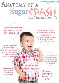 Sugar Crash!